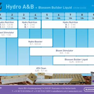Atami BCuzz Hydro A + B